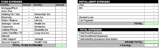 The Budget Kit Monthly Expense Reports